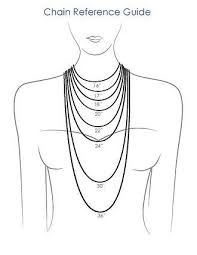 Necklace length reference guide